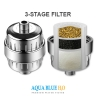 AQUA BLUE H20 HIGH OUTPUT LUXURY 3 STAGE SHOWER FILTER HIGH QUALITY SYSTEM