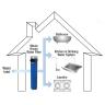 3M™ Aqua-Pure™ Whole of house filter system, AP903, 1 per carton, AK200124340