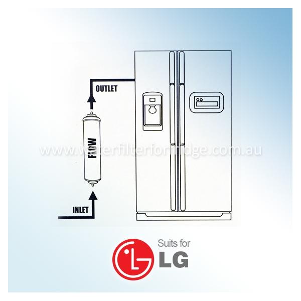 how to change fridge twnperture lg