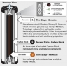 """Stainless Steel Countertop Doulton Water Filter System 10"""""""