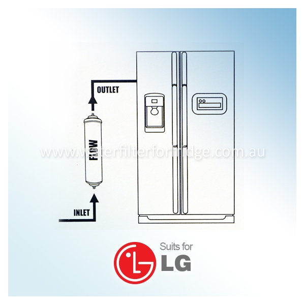 how to connect water line to samsung fridge