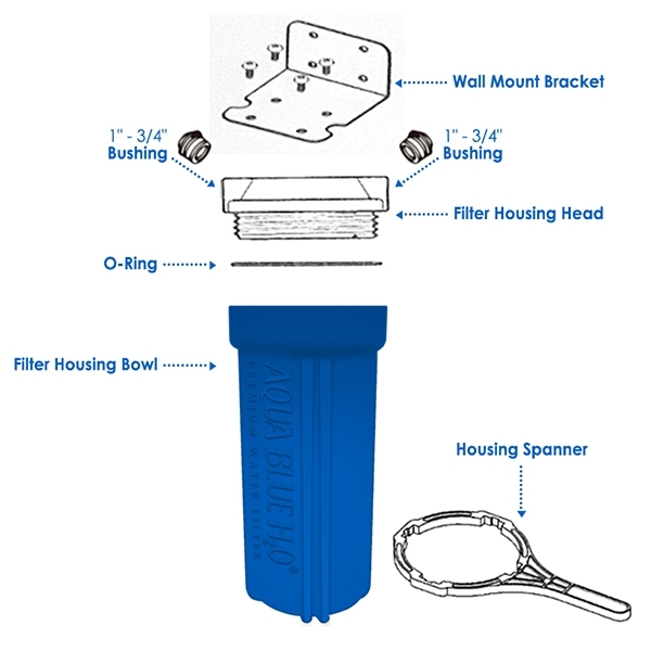 10 Big Blue Single High Flow Rate Filter Housing Whole