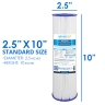 "Puretec PP051 Pleated Sediment Water Filter Cartridge 10"" 5 Micron"