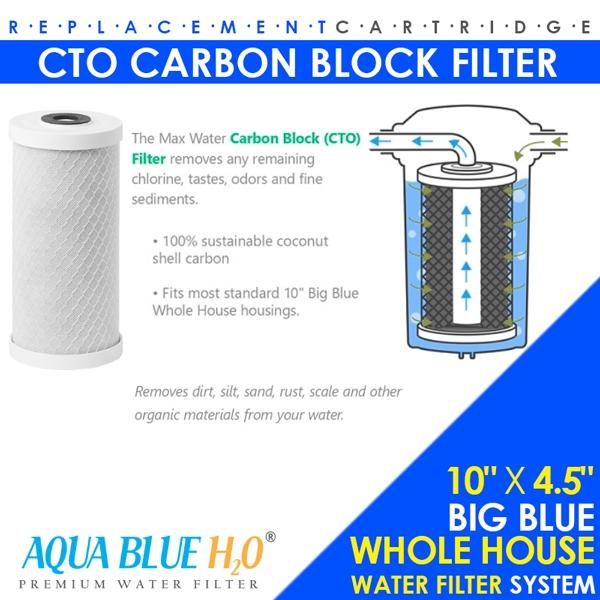 AB-BIG-BLUE-10filter-CTO.jpg