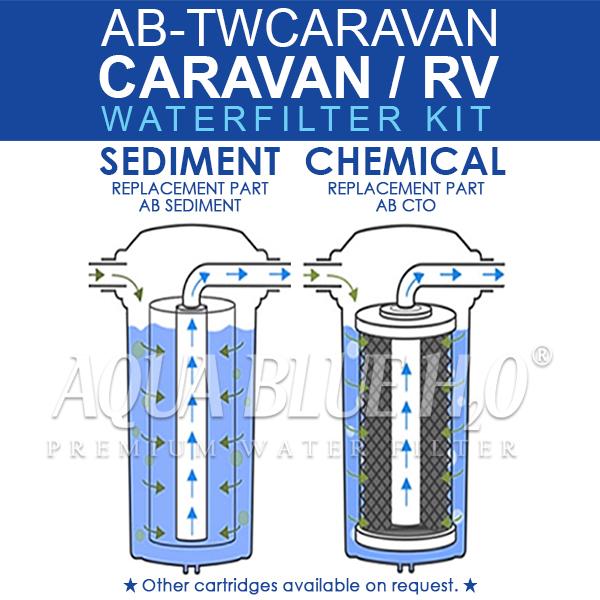 AB-TWCARAVAN_caravan-rv_water-filter_kit