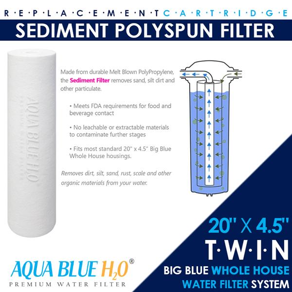 AB-TWIN-20-BIG-BLUE_04_filter_PP.jpg