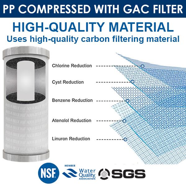PP-GAC_PP-Sediment-Compressed-with-GAC-_