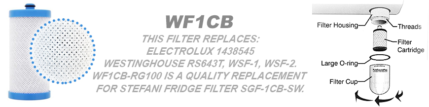 electrolux-westinghouse-category-cover-W